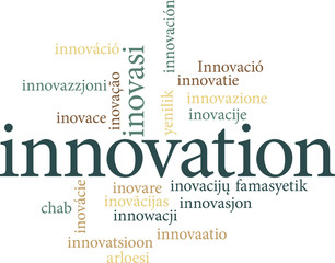 Illustration of the word innovation in word clouds