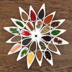 Herb and Spice Wheel