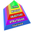 Business Management Pyramid Vision Mission Strategy Objective Ta