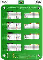 Foot 2014 - Tableau des matchs des groupes ABCD
