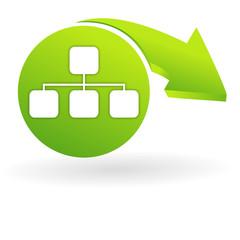 organigramme sur web symbole vert