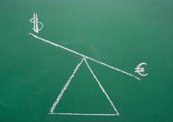 Dollar and Euro balance concept