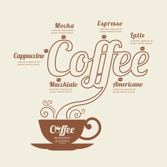 Coffee world Infographic line Template  banner . concept vector