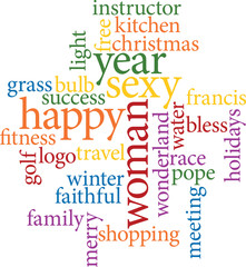 the word woman in word clouds