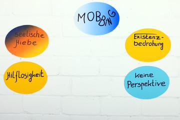 Schilder an Wand: Thema Mobbing, Kein Ausweg