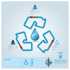 Ecology Water Pipeline Business Infographic