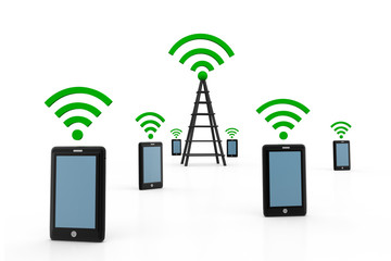 Wireless communication concept