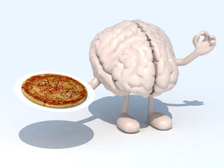 pizza amd brain