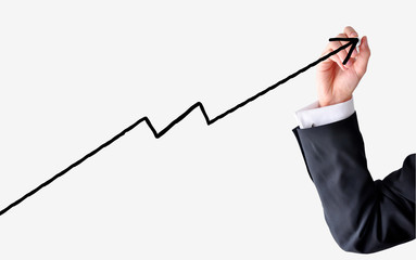 Sustainable growth of sales