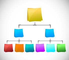 post memo color diagram illustration design