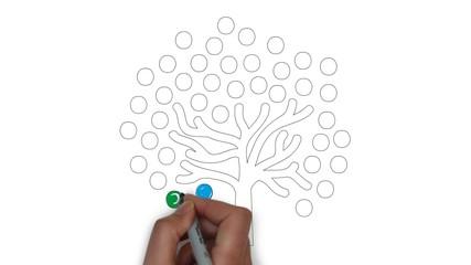 Baum grün Apfel Äpfel Öko Symbol ökologisch bio Symbol