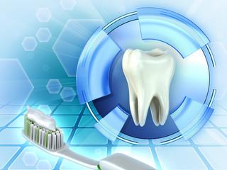 Teeth defenses