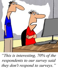 ... 70% of survey respondents said they don't do surveys.