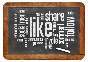 like, follow, share word cloud