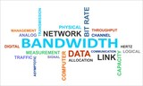 word cloud - bandwidth poster