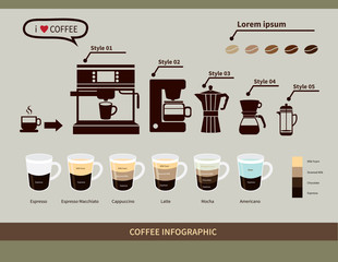 Coffee infographic elements.types of coffee drinks