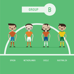 football players group B