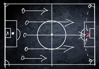 fussball tactik taffel