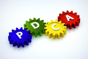 PDCA - Zahnräder