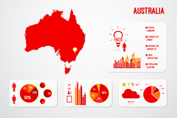 Australia Map Infographics Vector Illustration