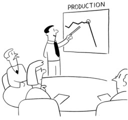 Production (or productivity) is declining