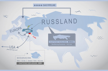 Illustration Ukraine Russland Konflikt vektor
