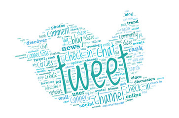 Twitter and Social Media Concept - Word Cloud