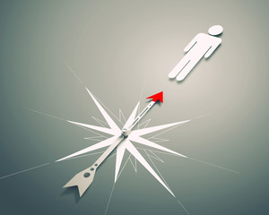 Compass of success