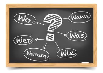 Schultafel W-Fragen