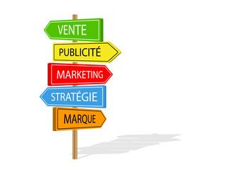 Panneaux VENTE PUBLICITE MARKETING STRATEGIE MARQUE