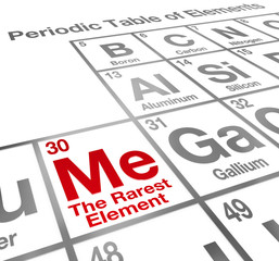 Me Rarest Element Periodic Table Self Confidence Unique Advantag