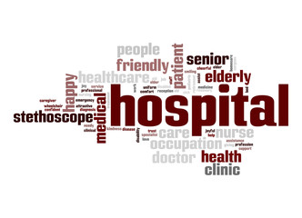 Hospital  word cloud