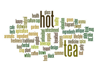 Hot tea word cloud