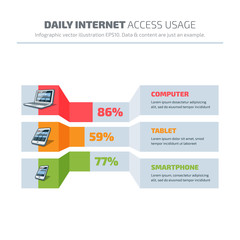 Abstract infographic of daily internet usage