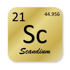 Scandium element