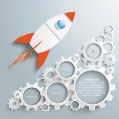 Gear Machine Growth Rocket