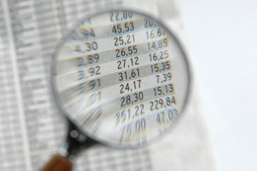 Aktienkurse unter der Lupe