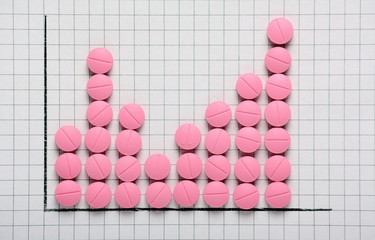 Pink Pills make up a bar chart on graph paper