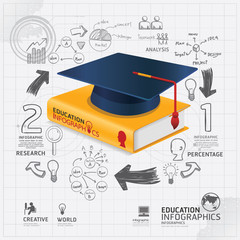 infographic Template with book and Graduation cap doodles line.