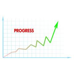 diagram progress up cells