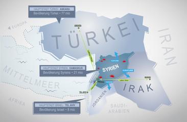 Illustration des Syrien-Konflikts vektor