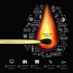 Education concept burning match and doodles icons infographic.