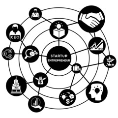 start up entrepreneur network, connecting diagram