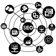 search engine optimization network, connecting diagram