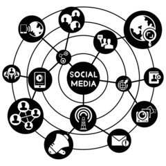social media network, connecting diagram
