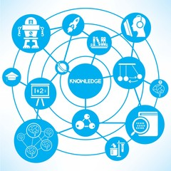 knowledge network, blue connecting network