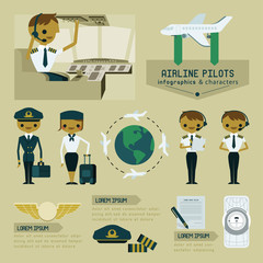 Airline pilot info graphics and characters