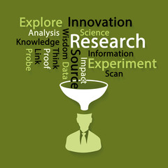 Innovation research word cloud illustration