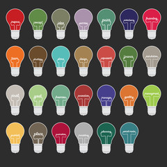 bulb marketing words(Terminology) flat vector