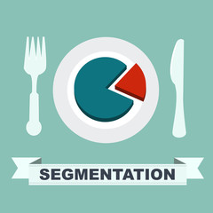 segmentation concept - chart on a plate, one segment is separate